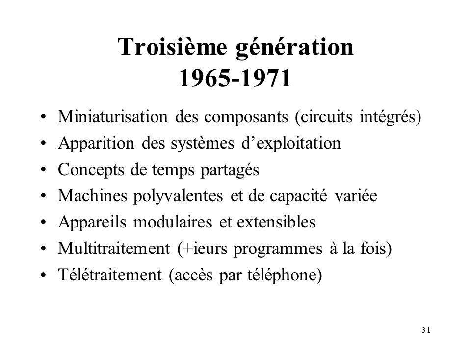 Troisième génération 1965-1971