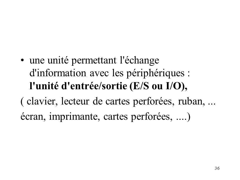 une unité permettant l échange d information avec les périphériques : l unité d entrée/sortie (E/S ou I/O),