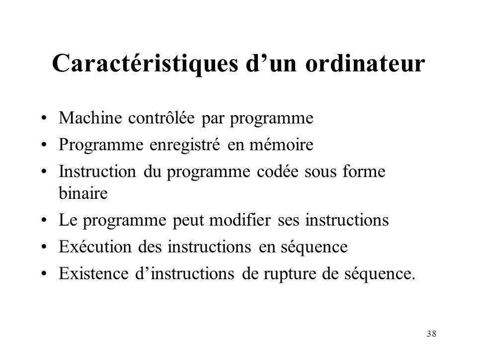 Caractéristiques d'un ordinateur