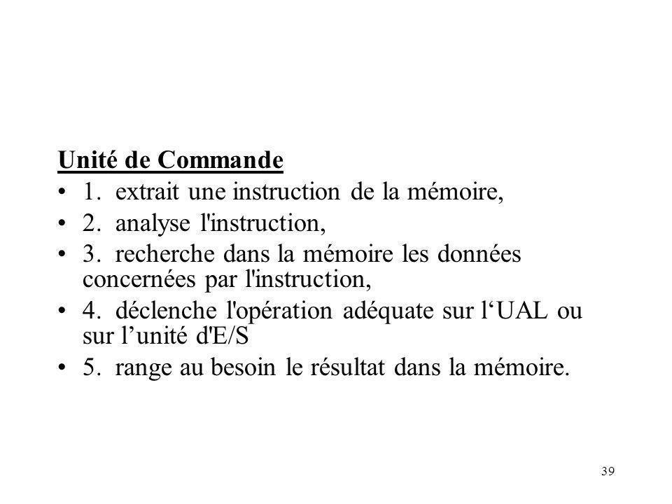 Unité de Commande 1. extrait une instruction de la mémoire, 2. analyse l instruction,