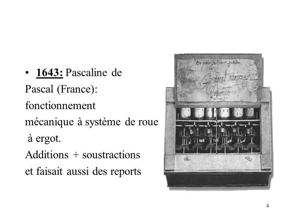 1643: Pascaline de Pascal (France): fonctionnement. mécanique à système de roues. à ergot. Additions + soustractions.