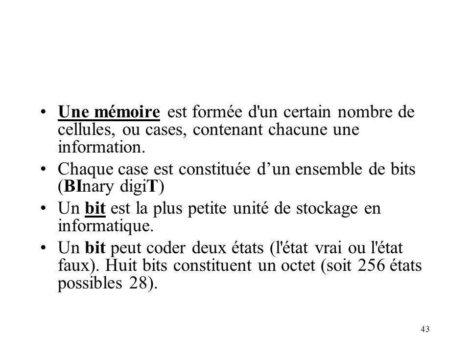 Une mémoire est formée d un certain nombre de cellules, ou cases, contenant chacune une information.