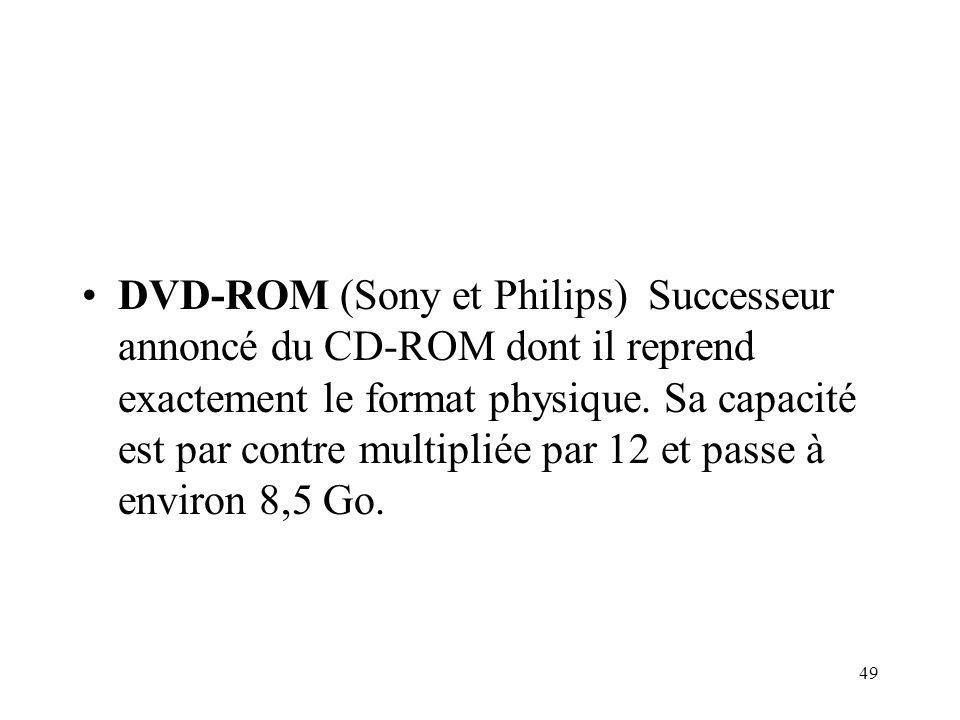 DVD-ROM (Sony et Philips) Successeur annoncé du CD-ROM dont il reprend exactement le format physique.