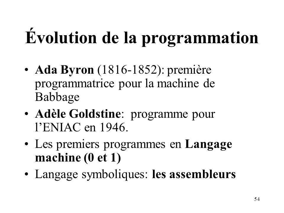 Évolution de la programmation