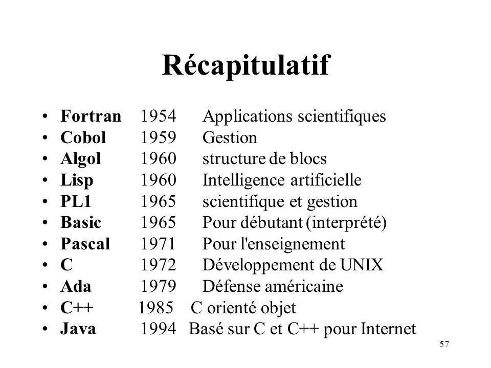Récapitulatif Fortran 1954 Applications scientifiques