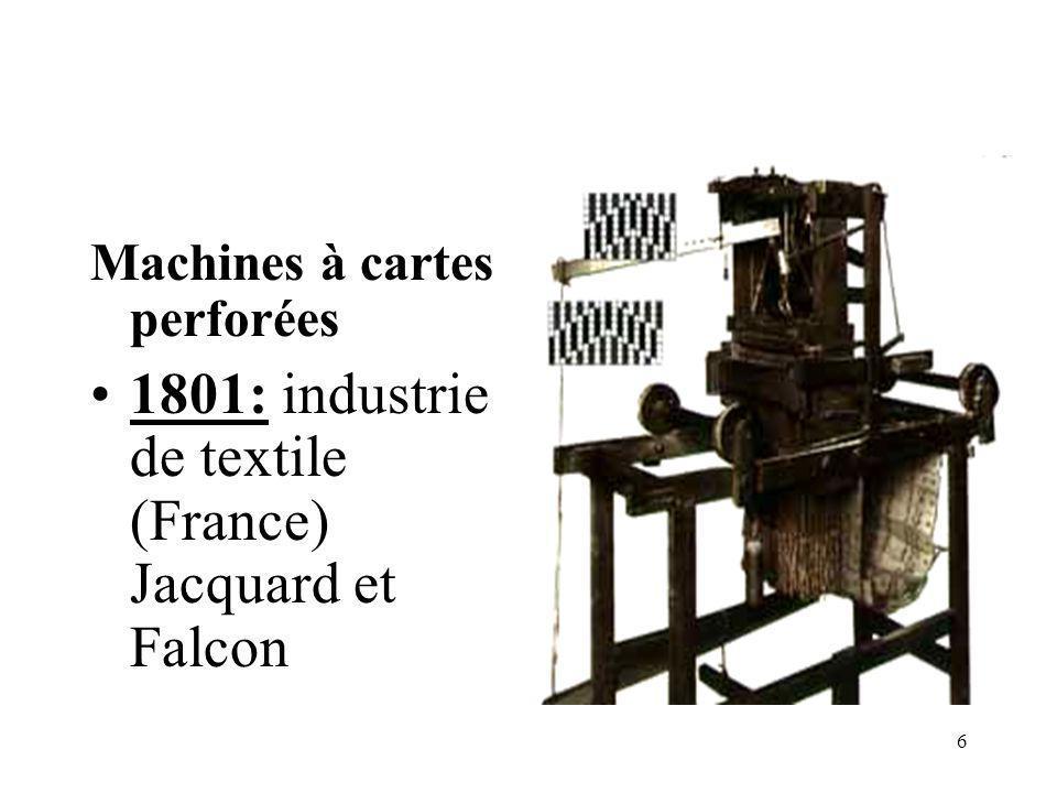 1801: industrie de textile (France) Jacquard et Falcon