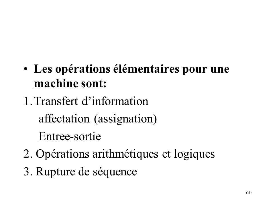 Les opérations élémentaires pour une machine sont: