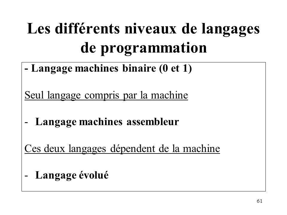 Les différents niveaux de langages de programmation