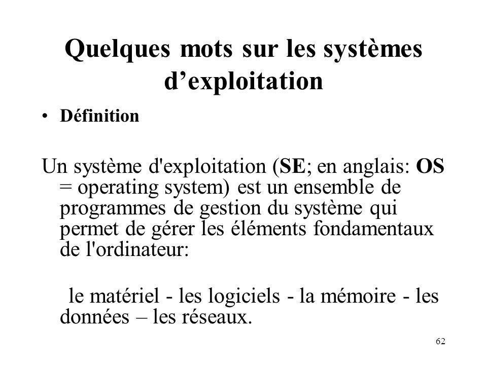 Quelques mots sur les systèmes d'exploitation