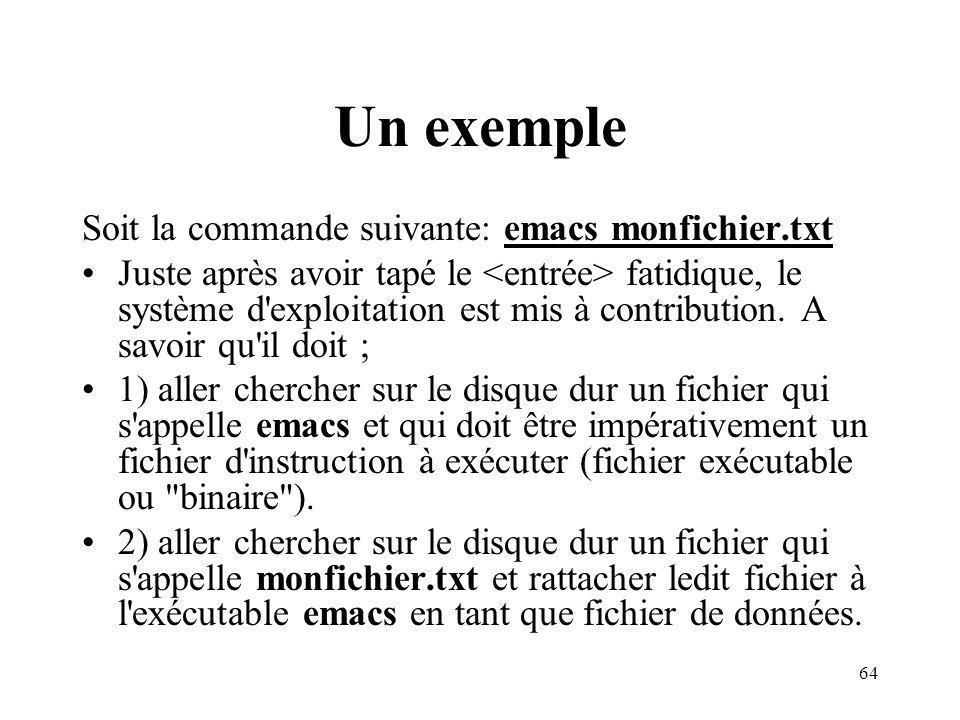 Un exemple Soit la commande suivante: emacs monfichier.txt