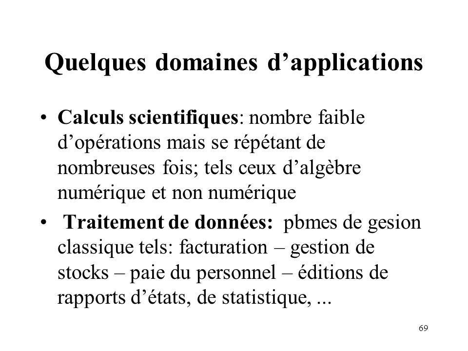 Quelques domaines d'applications