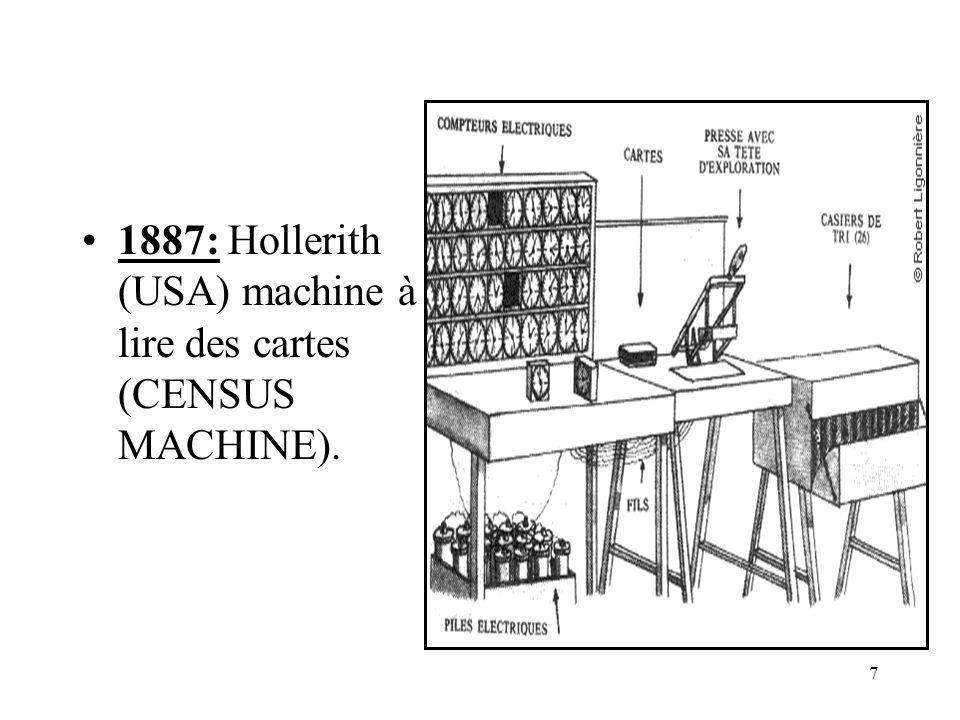 1887: Hollerith (USA) machine à lire des cartes (CENSUS MACHINE).