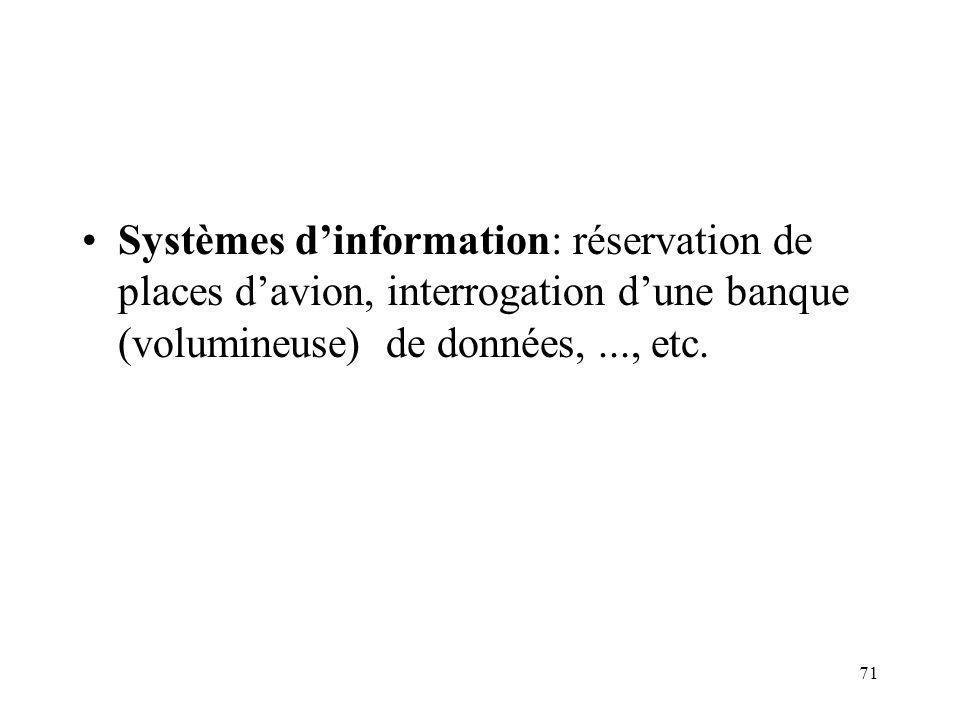 Systèmes d'information: réservation de places d'avion, interrogation d'une banque (volumineuse) de données, ..., etc.