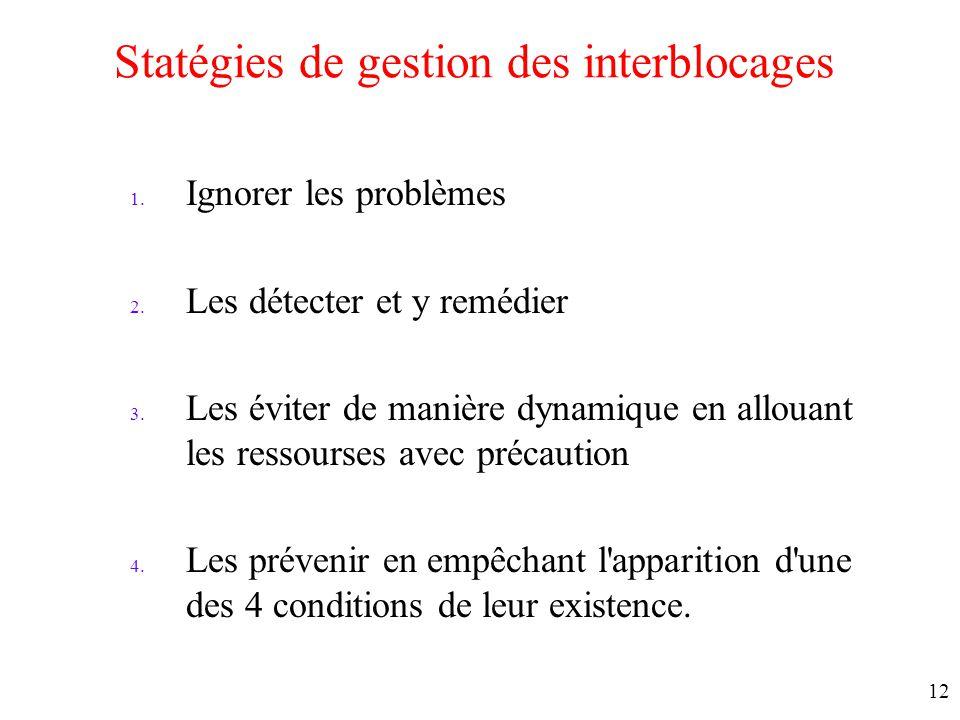 Statégies de gestion des interblocages