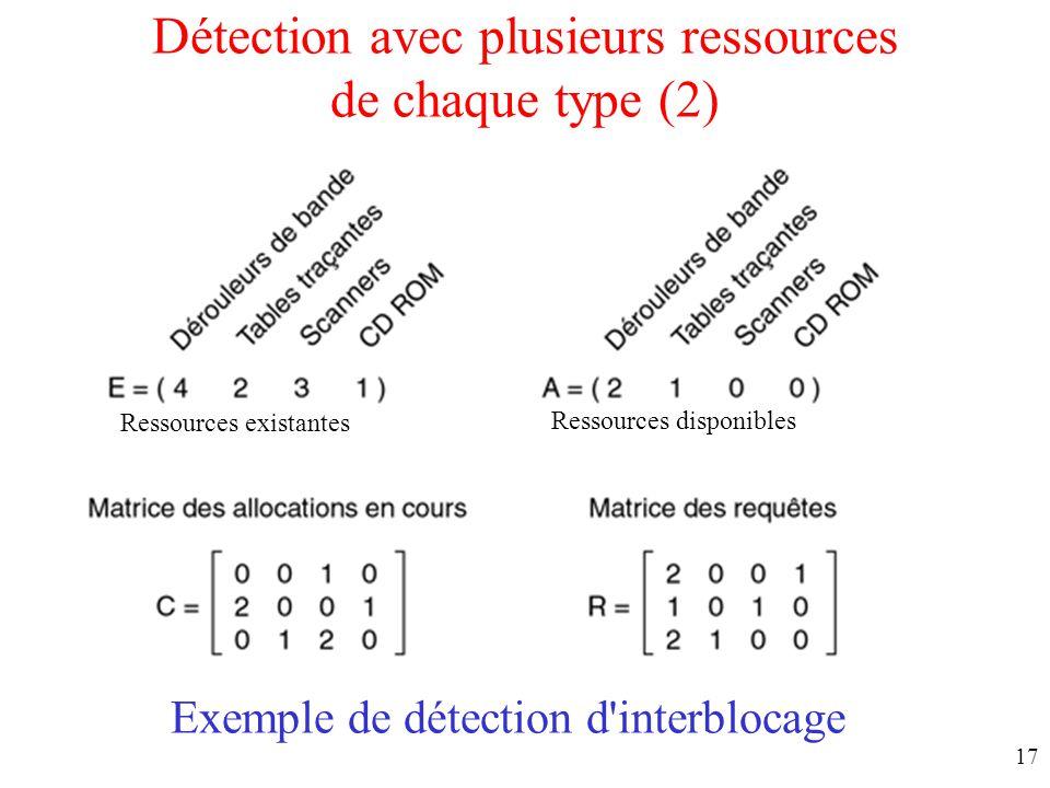 Détection avec plusieurs ressources de chaque type (2)