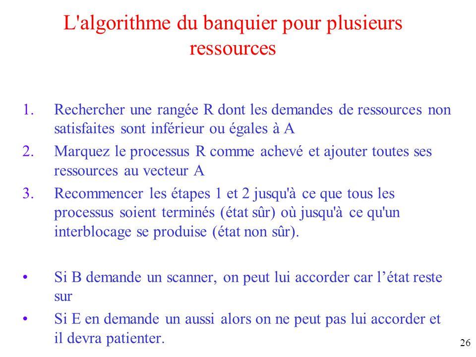 L algorithme du banquier pour plusieurs ressources