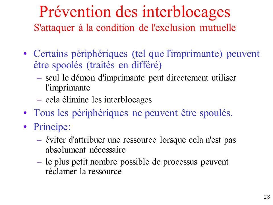 Prévention des interblocages S attaquer à la condition de l exclusion mutuelle