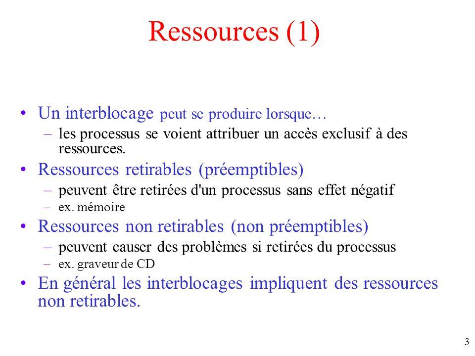Ressources (1) Un interblocage peut se produire lorsque…