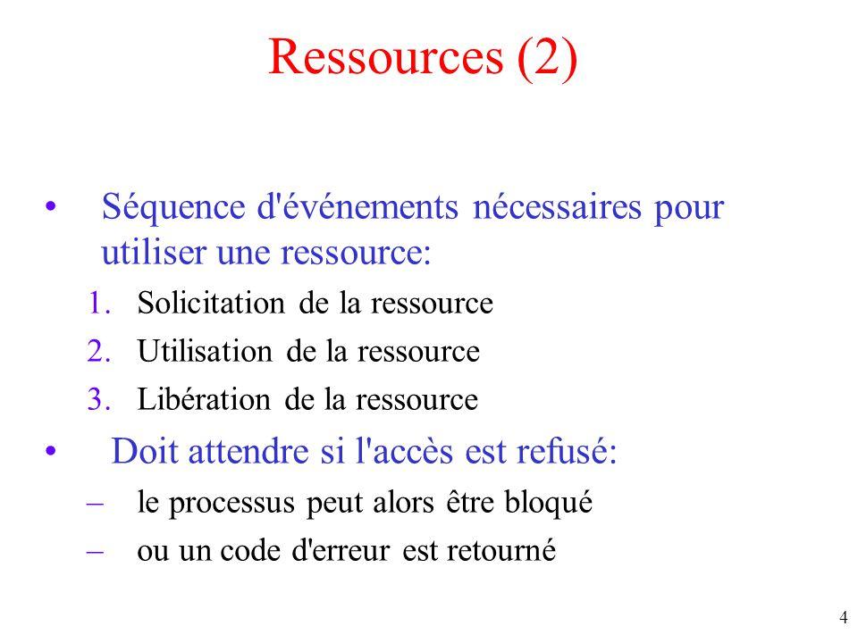 Ressources (2) Séquence d événements nécessaires pour utiliser une ressource: Solicitation de la ressource.