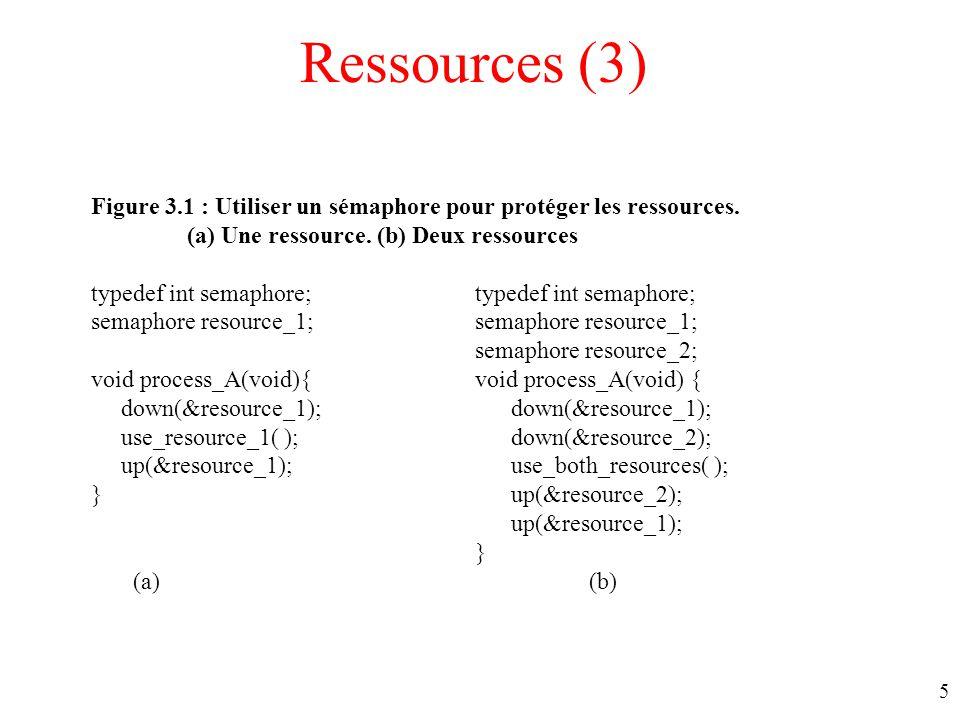 Ressources (3) Figure 3.1 : Utiliser un sémaphore pour protéger les ressources. (a) Une ressource. (b) Deux ressources.