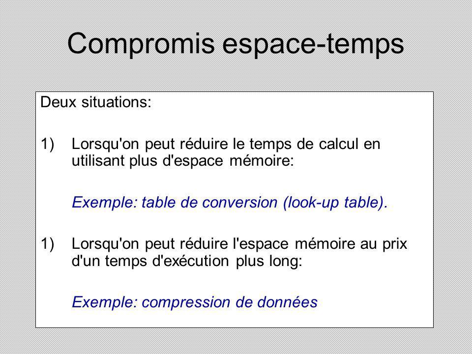 Compromis espace-temps