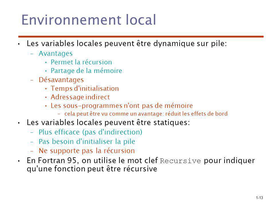 Environnement local Les variables locales peuvent être dynamique sur pile: Avantages. Permet la récursion.