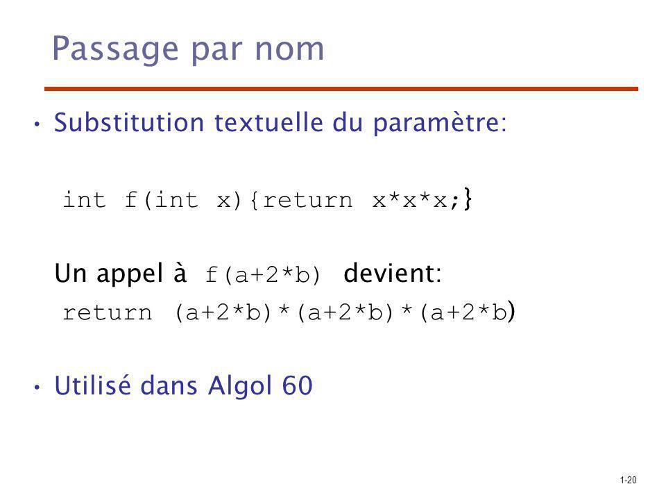 Passage par nom Substitution textuelle du paramètre: