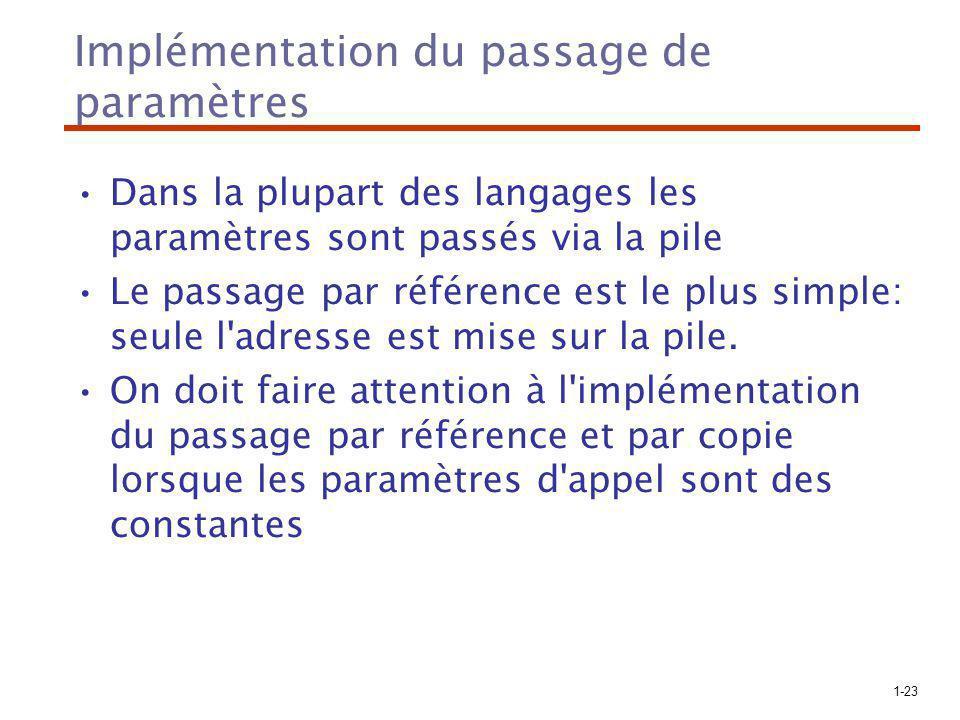 Implémentation du passage de paramètres