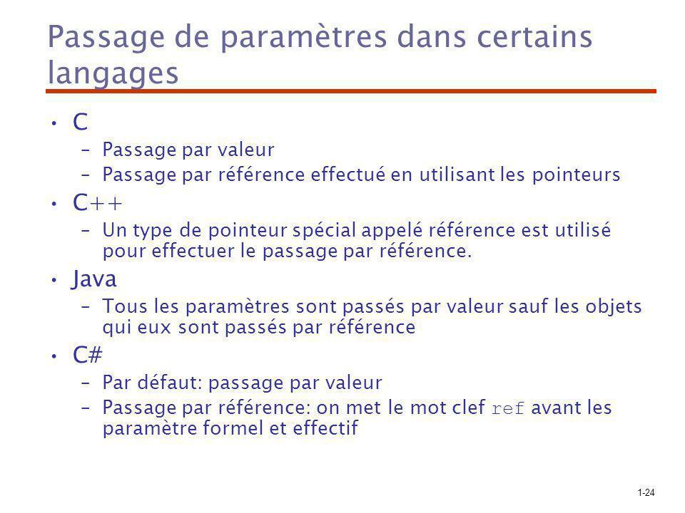 Passage de paramètres dans certains langages