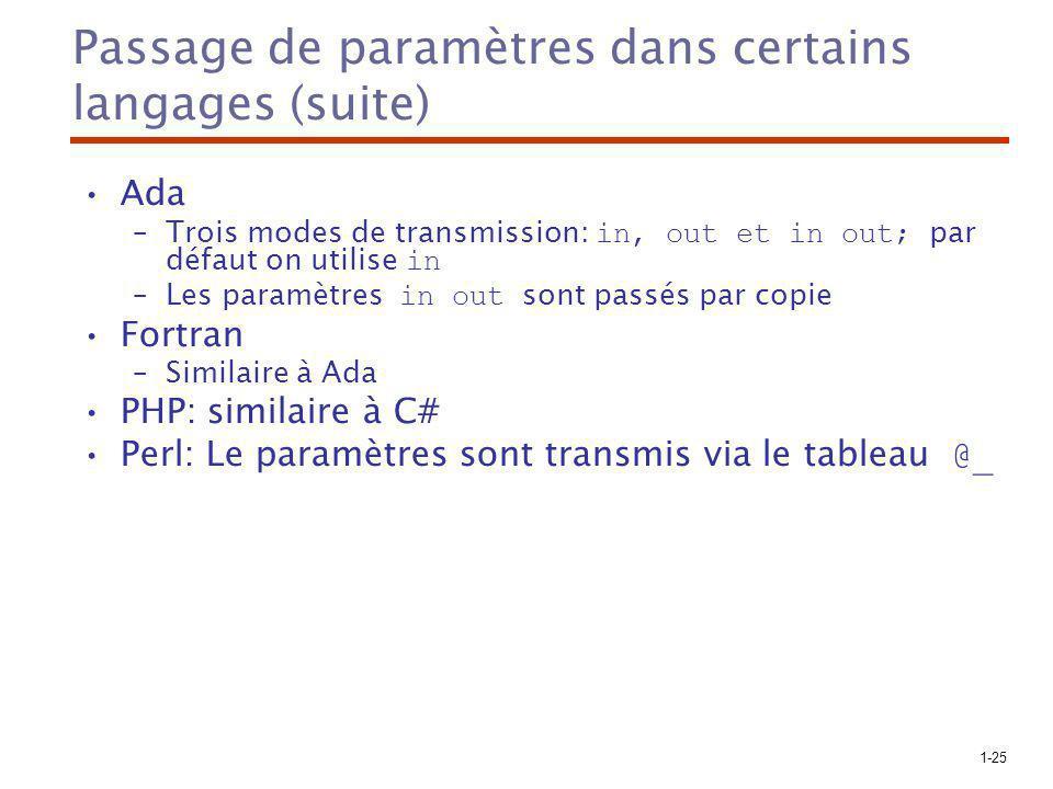 Passage de paramètres dans certains langages (suite)