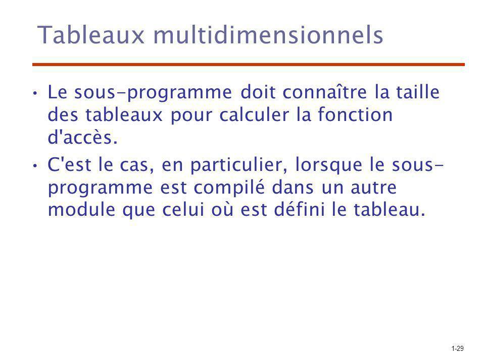 Tableaux multidimensionnels