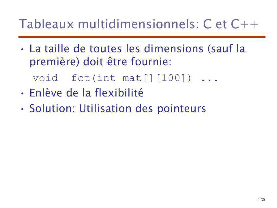 Tableaux multidimensionnels: C et C++