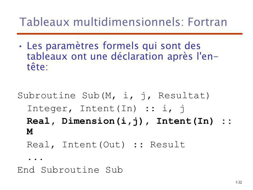 Tableaux multidimensionnels: Fortran