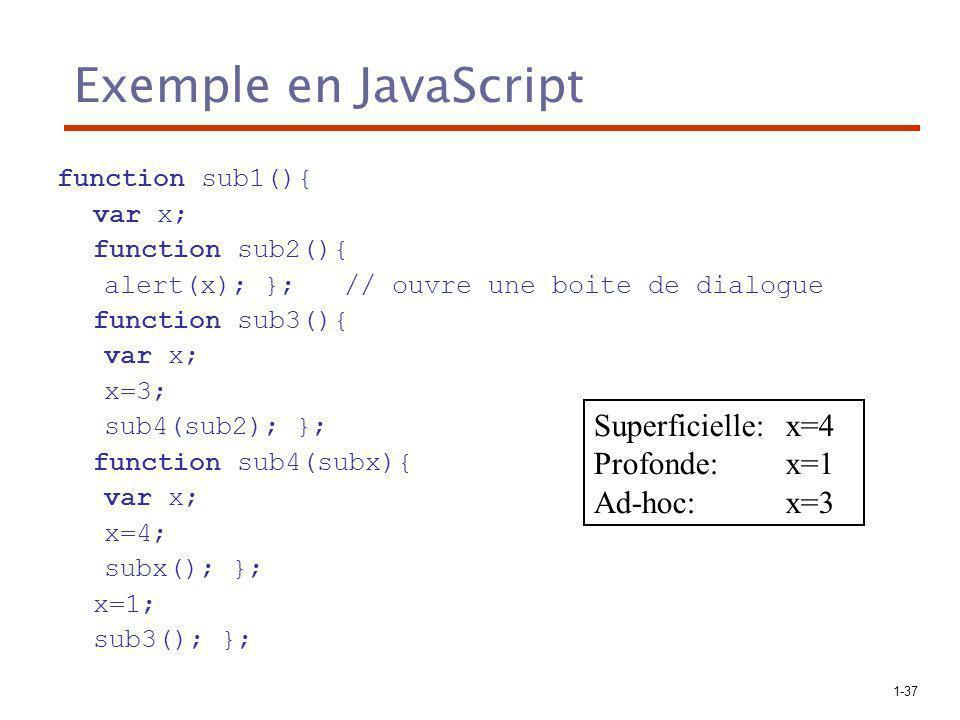 Exemple en JavaScript Superficielle: x=4 Profonde: x=1 Ad-hoc: x=3