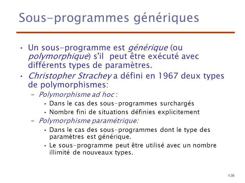 Sous-programmes génériques