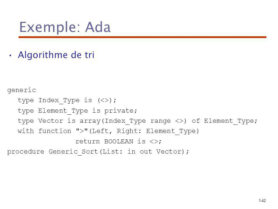 Exemple: Ada Algorithme de tri generic type Index_Type is (<>);
