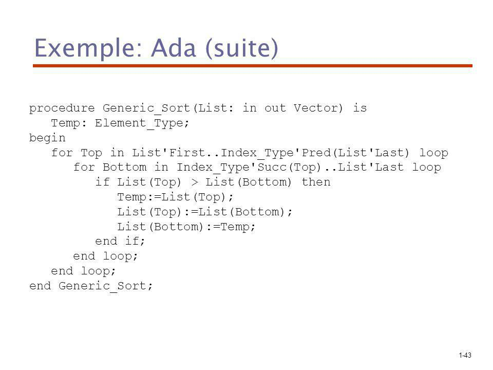 Exemple: Ada (suite) procedure Generic_Sort(List: in out Vector) is