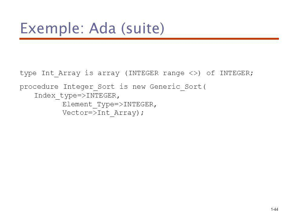 Exemple: Ada (suite) type Int_Array is array (INTEGER range <>) of INTEGER; procedure Integer_Sort is new Generic_Sort(