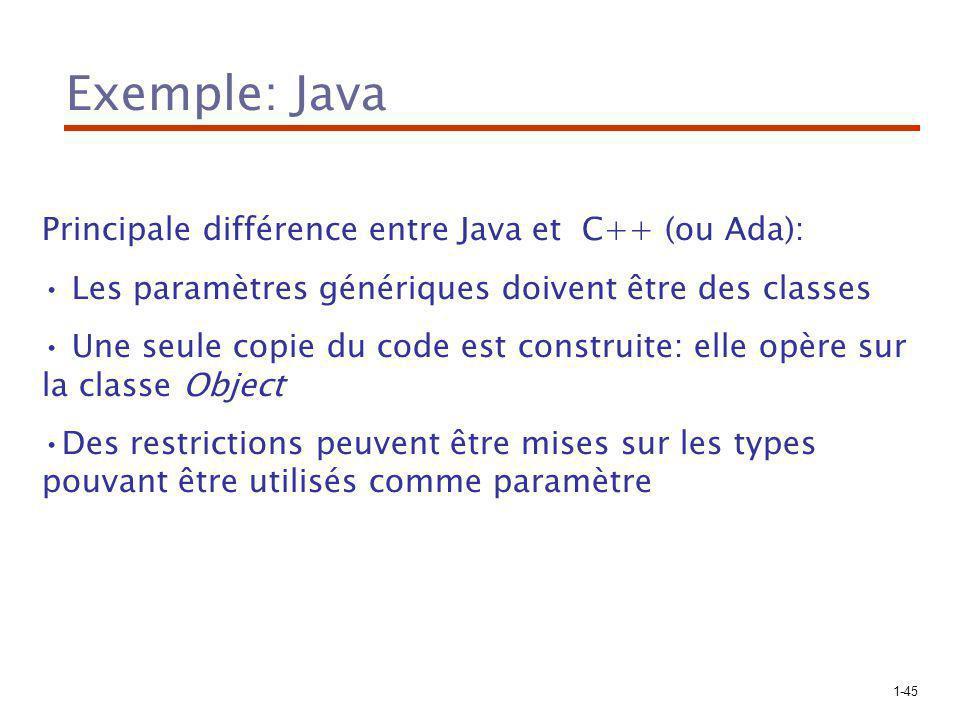 Exemple: Java Principale différence entre Java et C++ (ou Ada):