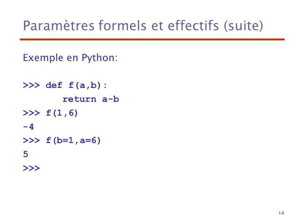 Paramètres formels et effectifs (suite)