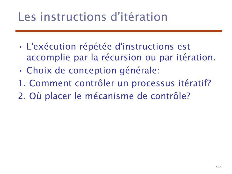 Les instructions d itération
