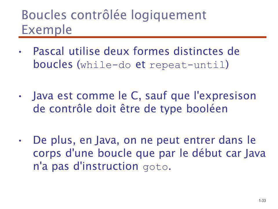 Boucles contrôlée logiquement Exemple