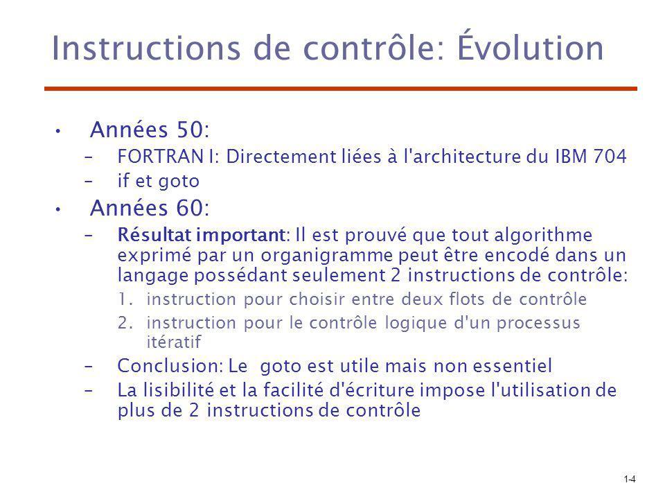 Instructions de contrôle: Évolution