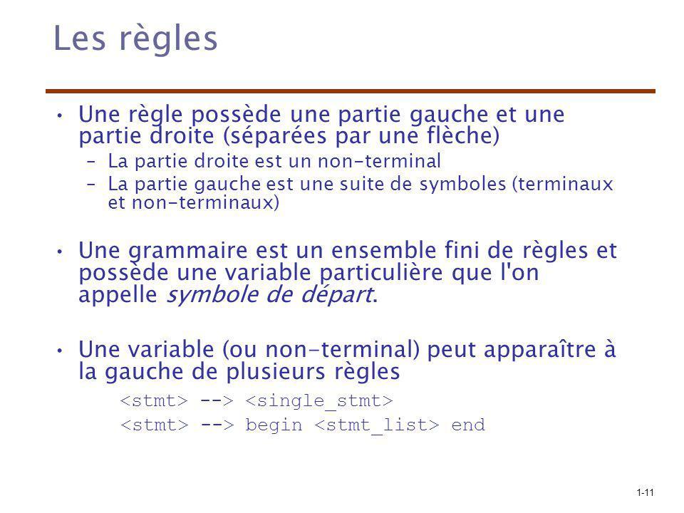 Les règles Une règle possède une partie gauche et une partie droite (séparées par une flèche) La partie droite est un non-terminal.