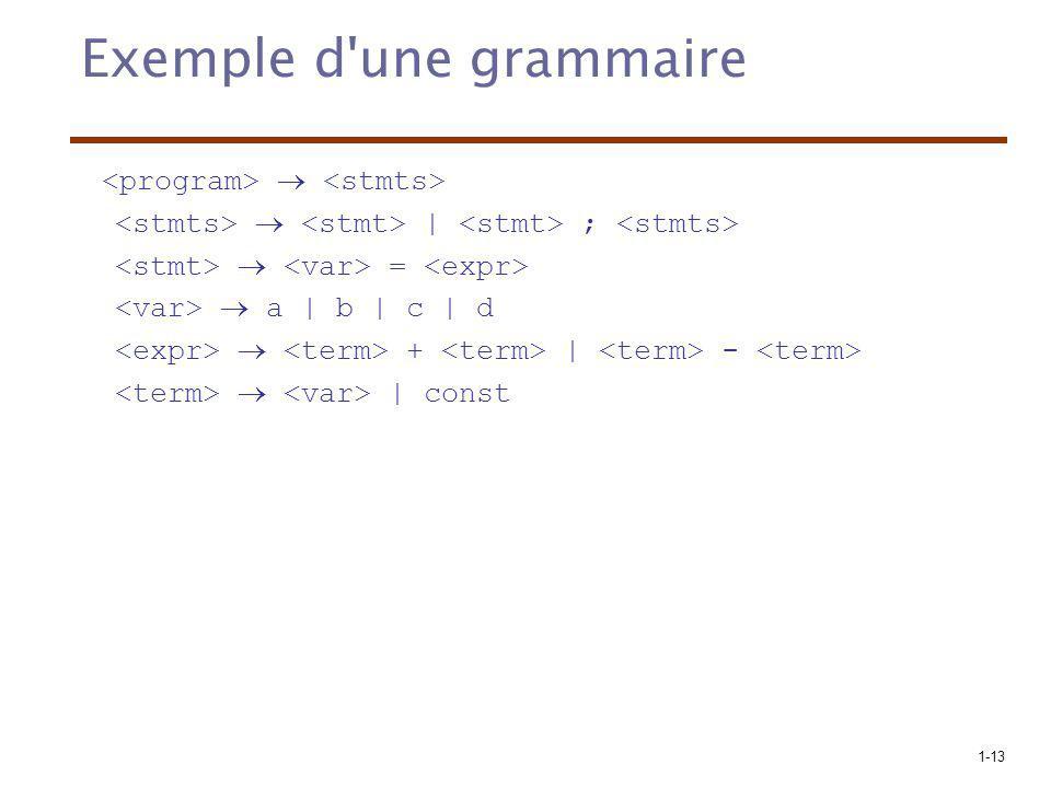 Exemple d une grammaire