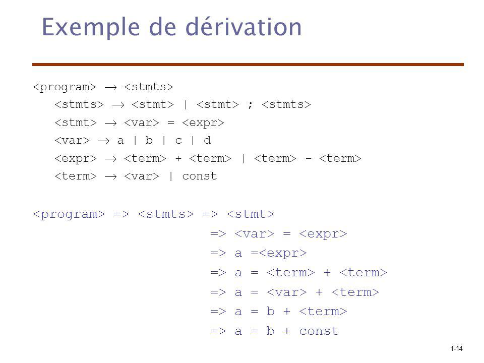 Exemple de dérivation <program>  <stmts> <stmts>  <stmt> | <stmt> ; <stmts> <stmt>  <var> = <expr>