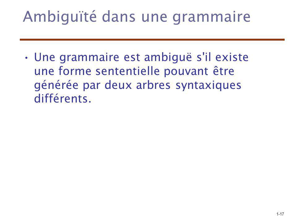 Ambiguïté dans une grammaire