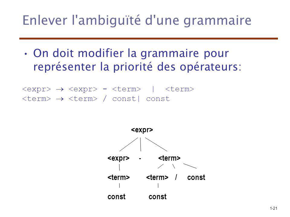 Enlever l ambiguïté d une grammaire
