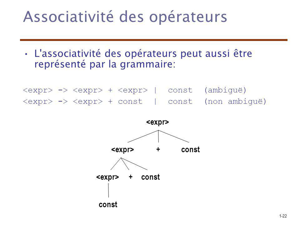Associativité des opérateurs