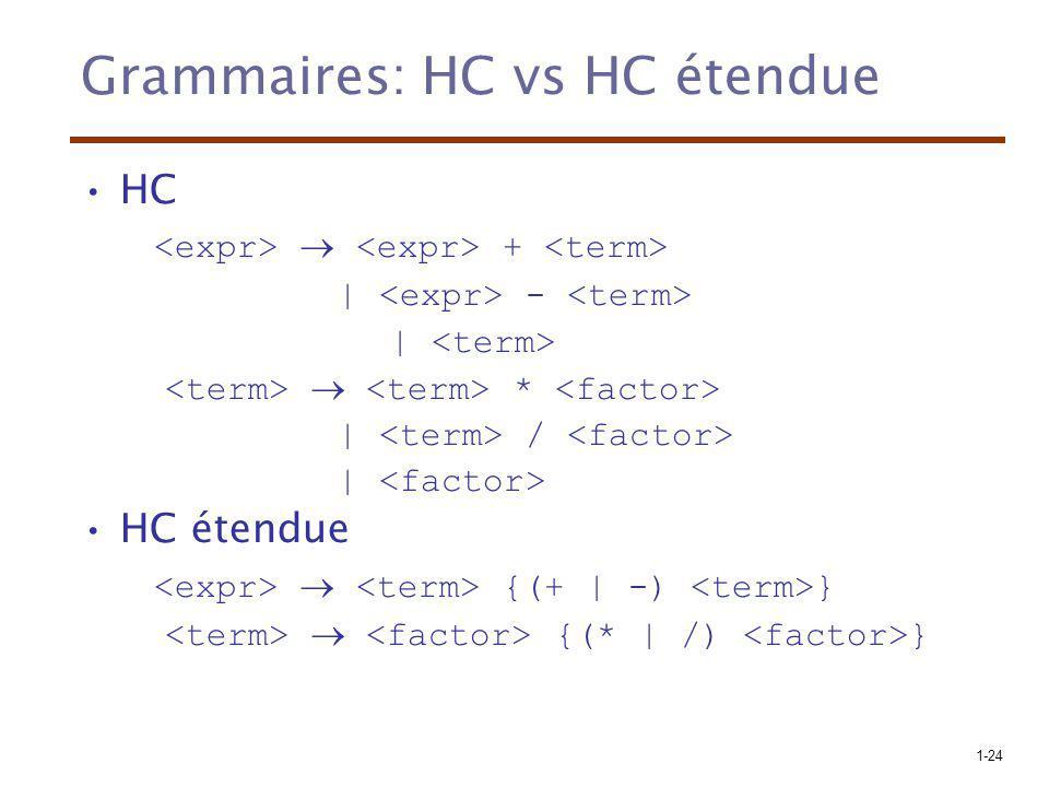 Grammaires: HC vs HC étendue